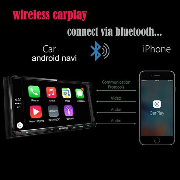 Wireless Carplay Dongle, USB Dongle For Almost Any Car